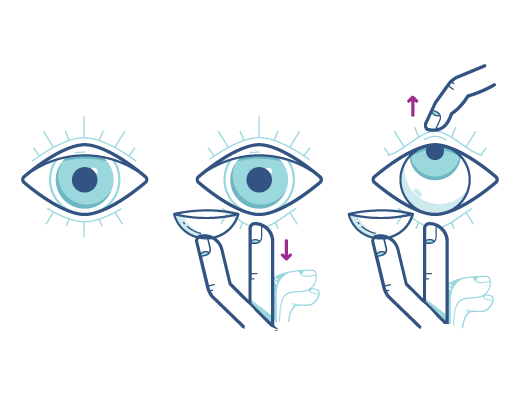 Siga esta técnica de apertura de ojos para ponerse sus lentes de contacto